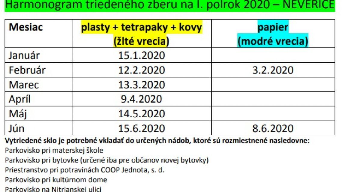 Harmonogram triedeného zberu na I. polrok 2020